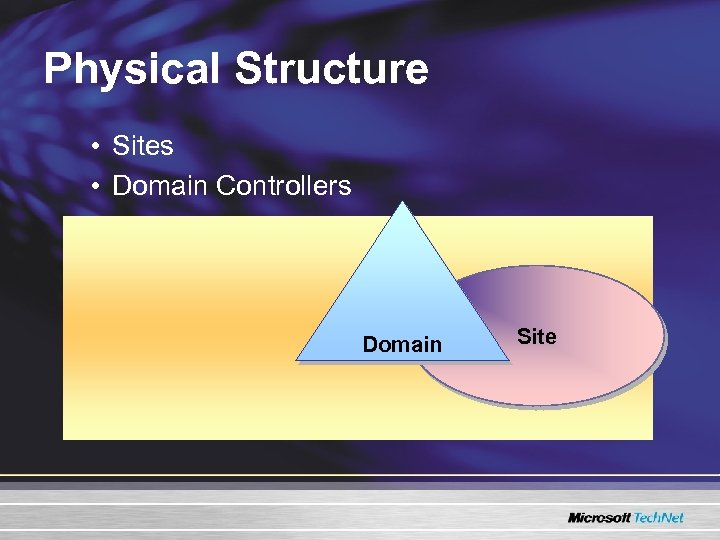 Physical Structure • Sites • Domain Controllers Domain Site