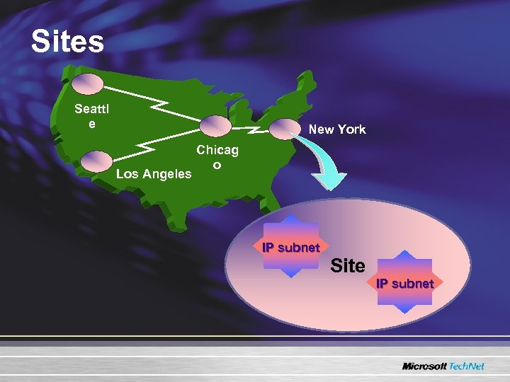 Sites Seattl e New York Los Angeles Chicag o IP subnet Site IP subnet