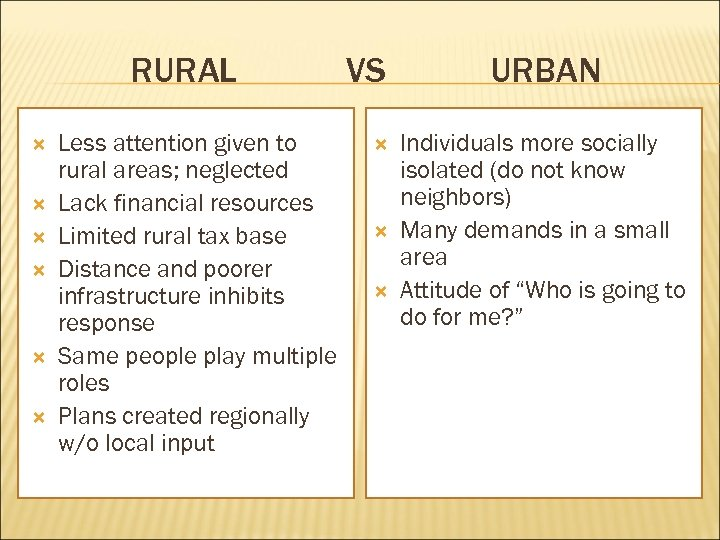 RURAL Less attention given to rural areas; neglected Lack financial resources Limited rural tax