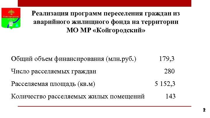 Реализация программ переселения граждан из аварийного жилищного фонда на территории МО МР «Койгородский» Общий