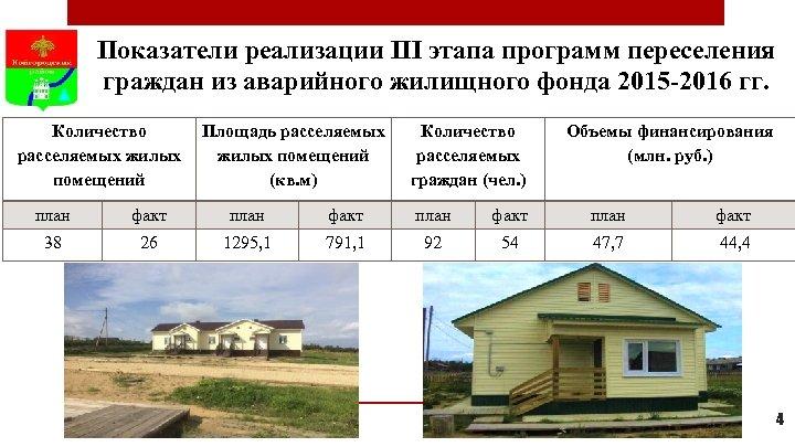 Показатели реализации III этапа программ переселения граждан из аварийного жилищного фонда 2015 -2016 гг.