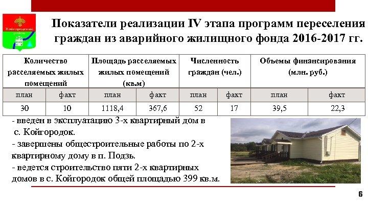 Показатели реализации IV этапа программ переселения граждан из аварийного жилищного фонда 2016 -2017 гг.