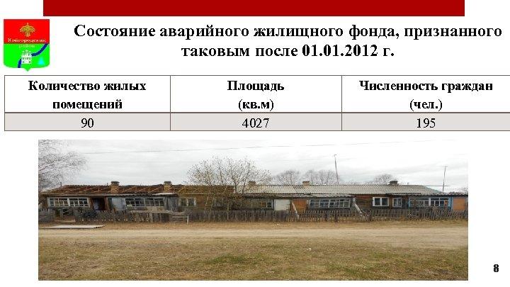 Состояние аварийного жилищного фонда, признанного таковым после 01. 2012 г. Количество жилых помещений 90