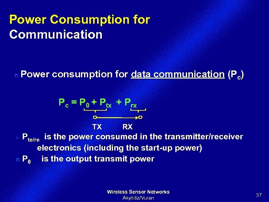 Power Consumption for Communication n Power consumption for data communication (Pc) Pc = P