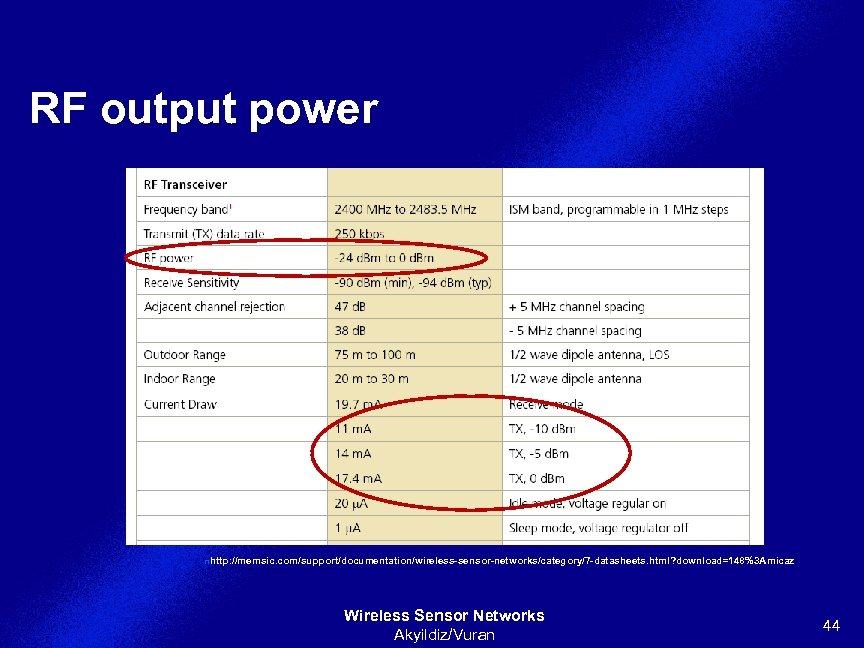RF output power nhttp: //memsic. com/support/documentation/wireless-sensor-networks/category/7 -datasheets. html? download=148%3 Amicaz Wireless Sensor Networks Akyildiz/Vuran