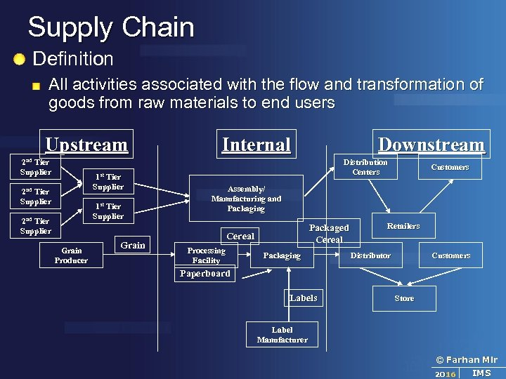 Supply Chain Definition All activities associated with the flow and transformation of goods from