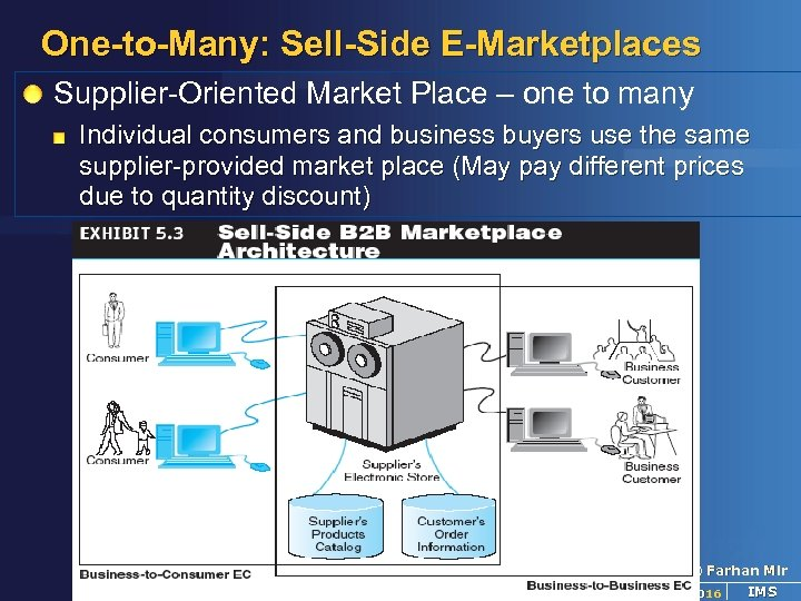 One-to-Many: Sell-Side E-Marketplaces Supplier-Oriented Market Place – one to many Individual consumers and business