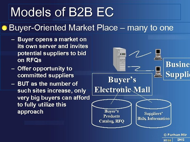Models of B 2 B EC Buyer-Oriented Market Place – many to one –