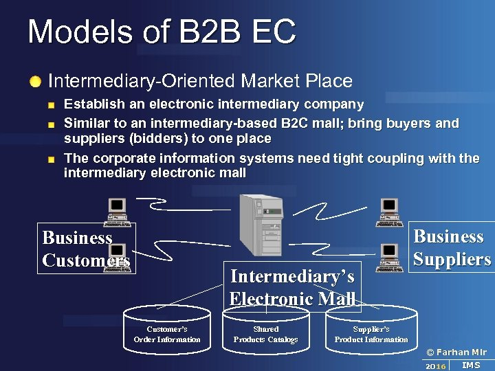 Models of B 2 B EC Intermediary-Oriented Market Place Establish an electronic intermediary company