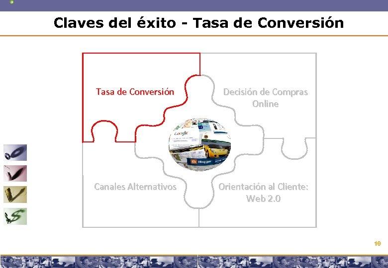 Claves del éxito - Tasa de Conversión Decisión de Compras Online Canales Alternativos Orientación