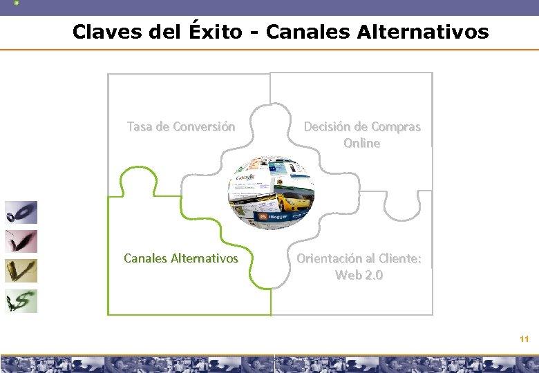 Claves del Éxito - Canales Alternativos Tasa de Conversión Decisión de Compras Online Canales