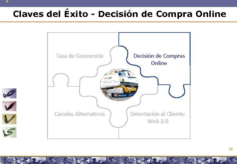 Claves del Éxito - Decisión de Compra Online Tasa de Conversión Decisión de Compras