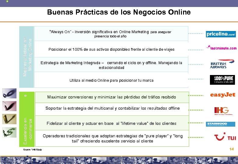 """Buenas Prácticas de los Negocios Online Mejores prácticas en Marketing Online """"Always On"""" -"""