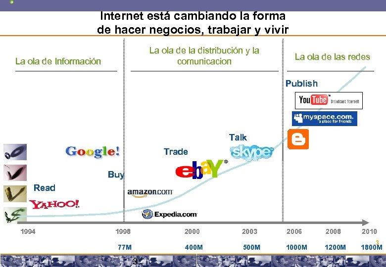 Internet está cambiando la forma de hacer negocios, trabajar y vivir La ola de