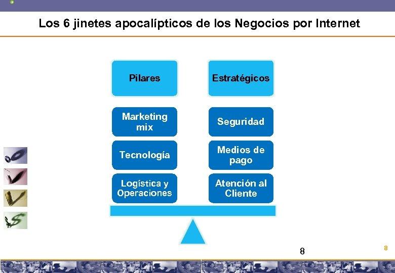 Los 6 jinetes apocalípticos de los Negocios por Internet Pilares Estratégicos Marketing mix Seguridad