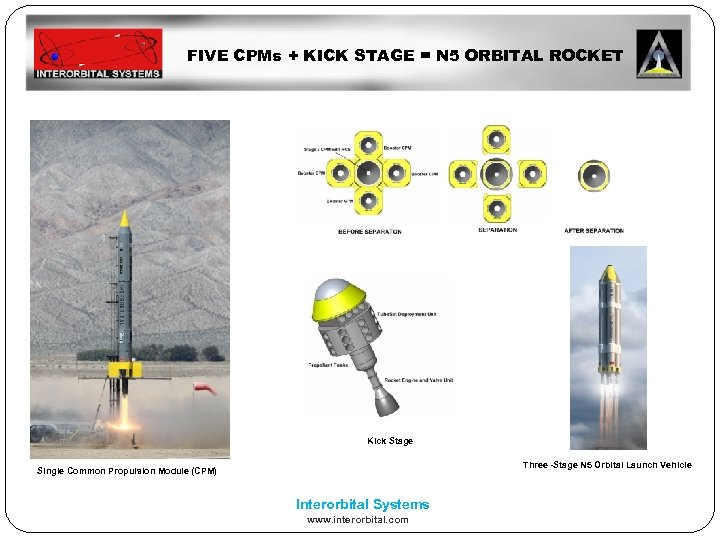 FIVE CPMs + KICK STAGE = N 5 ORBITAL ROCKET Kick Stage Three -Stage