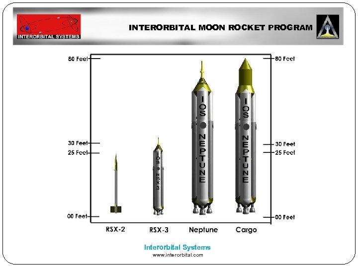 INTERORBITAL MOON ROCKET PROGRAM Interorbital Systems www. interorbital. com