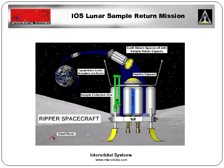 IOS Lunar Sample Return Mission Interorbital Systems www. interorbital. com
