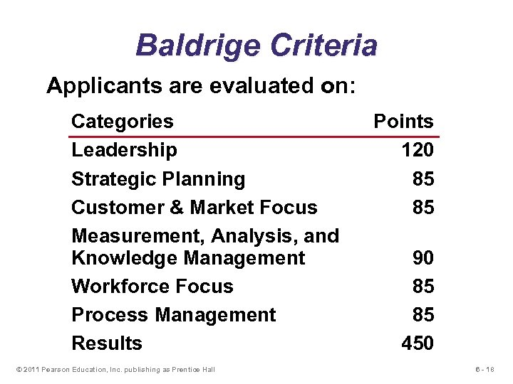 Baldrige Criteria Applicants are evaluated on: Categories Leadership Strategic Planning Customer & Market Focus