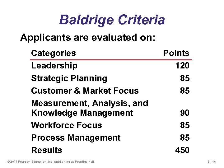 Baldrige Criteria Applicants are evaluated on: Categories Leadership Strategic Planning Customer & Market Focus
