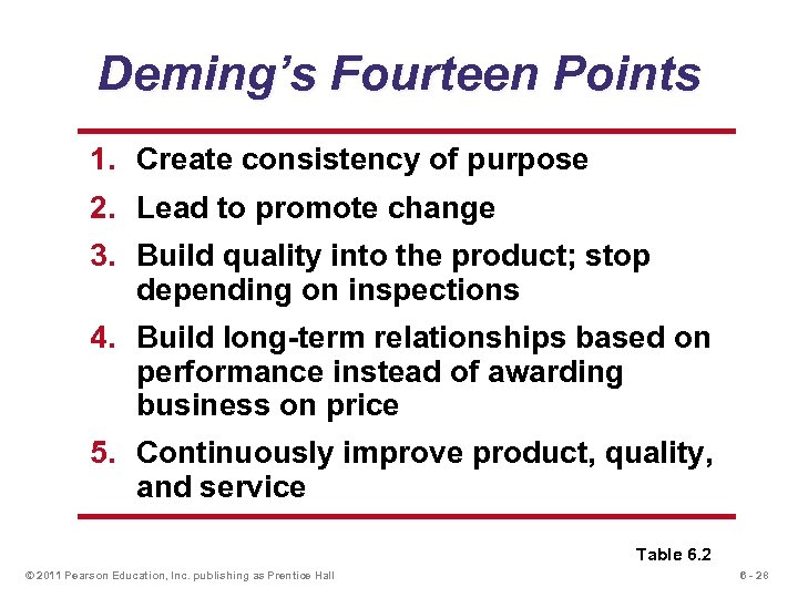 Deming's Fourteen Points 1. Create consistency of purpose 2. Lead to promote change 3.