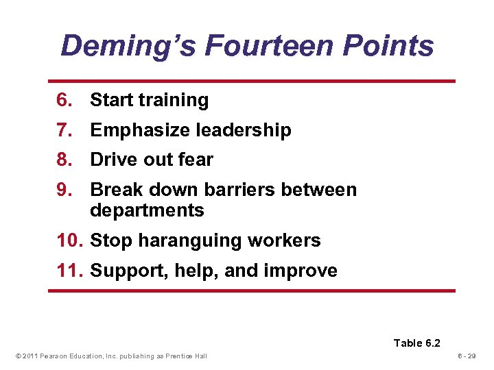 Deming's Fourteen Points 6. Start training 7. Emphasize leadership 8. Drive out fear 9.