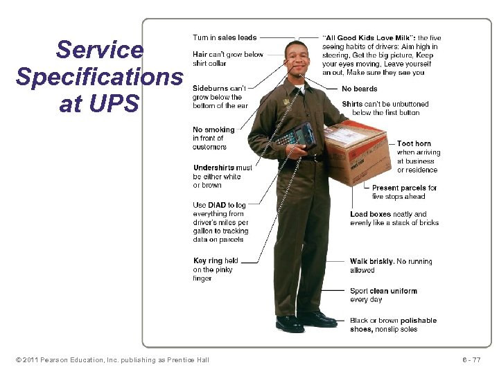 Service Specifications at UPS © 2011 Pearson Education, Inc. publishing as Prentice Hall 6