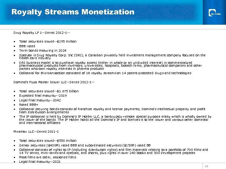 Royalty Streams Monetization Drug Royalty LP 1 --Series 2012 -1 -- • • •
