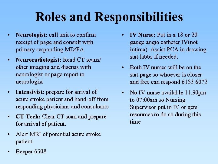 Roles and Responsibilities • Neurologist: call unit to confirm receipt of page and consult
