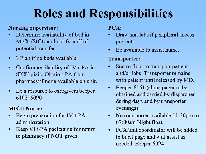 Roles and Responsibilities Nursing Supervisor: • Determine availability of bed in MICU/SICU and notify