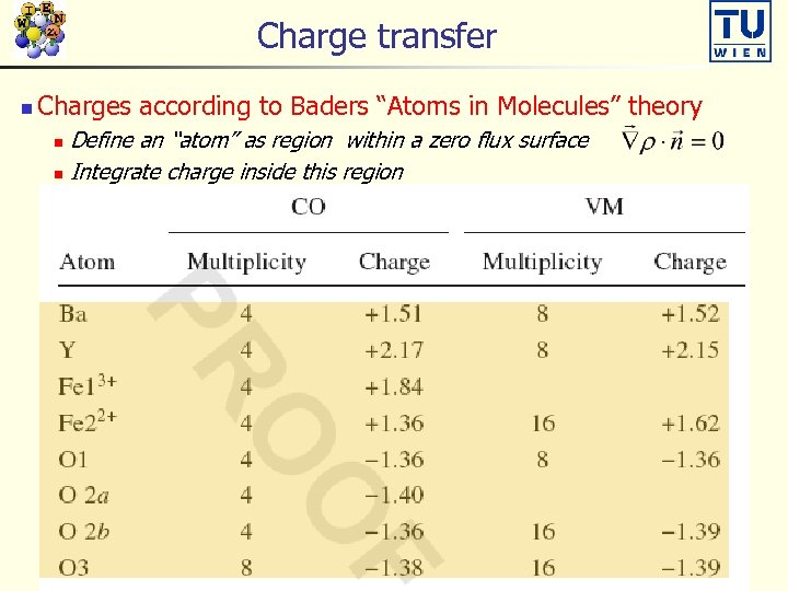 """Charge transfer n Charges according to Baders """"Atoms in Molecules"""" theory Define an """"atom"""""""