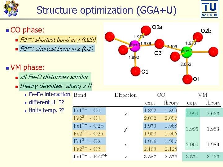 Structure optimization (GGA+U) n O 2 a CO phase: Fe 2+: shortest bond in