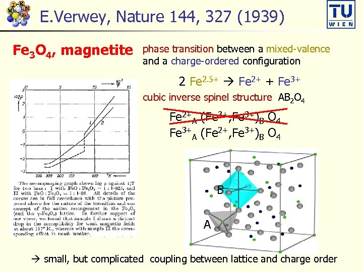 E. Verwey, Nature 144, 327 (1939) Fe 3 O 4, magnetite phase transition between