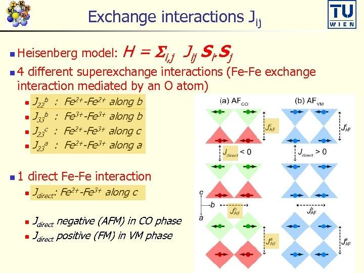 Exchange interactions Jij n n Heisenberg model: 4 different superexchange interactions (Fe-Fe exchange interaction