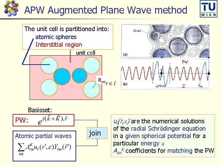 APW Augmented Plane Wave method The unit cell is partitioned into: atomic spheres Interstitial