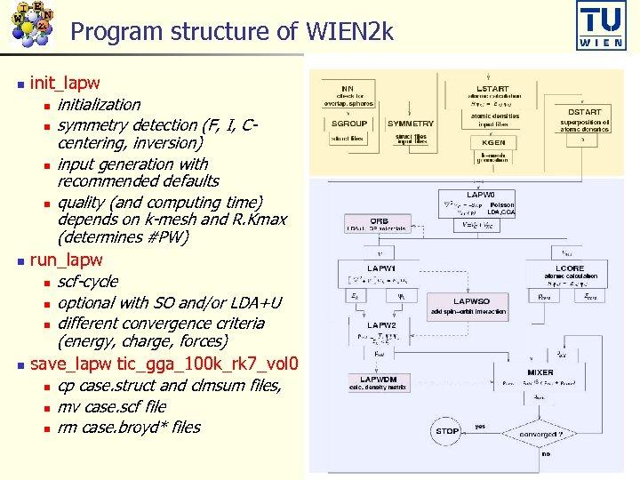 Program structure of WIEN 2 k init_lapw n initialization n symmetry detection (F, I,