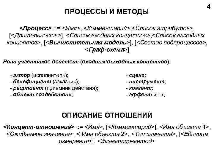 ПРОЦЕССЫ И МЕТОДЫ 4 <Процесс> : : = <Имя>, <Комментарий>, <Список атрибутов>, [<Длительность>], <Список