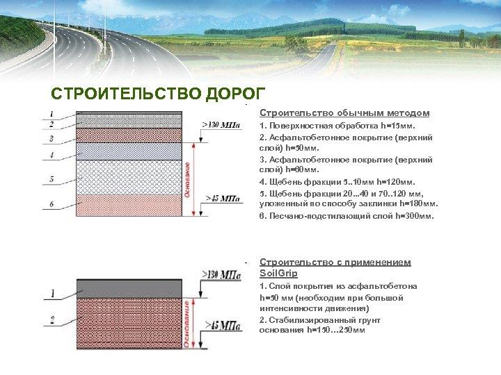 СТРОИТЕЛЬСТВО ДОРОГ Строительство обычным методом 1. Поверхностная обработка h=15 мм. 2. Асфальтобетонное покрытие (верхний