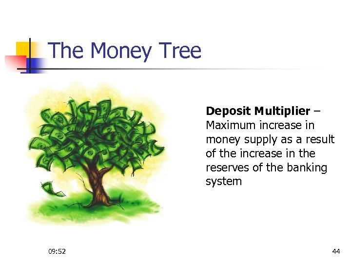 The Money Tree Deposit Multiplier – Maximum increase in money supply as a result