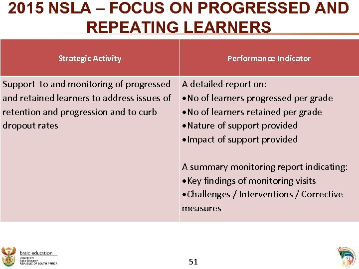 2015 NSLA – FOCUS ON PROGRESSED AND REPEATING LEARNERS Strategic Activity Support to and