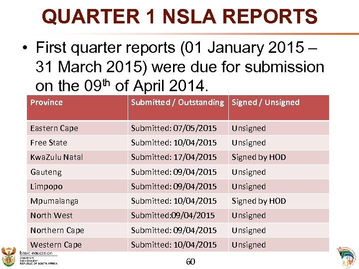 QUARTER 1 NSLA REPORTS • First quarter reports (01 January 2015 – 31 March