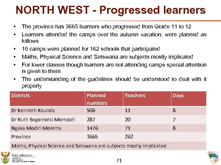 NORTH WEST - Progressed learners • • • The province has 3665 learners who