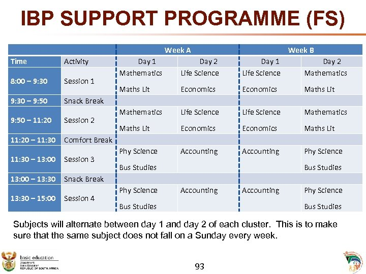 IBP SUPPORT PROGRAMME (FS) Time Activity 8: 00 – 9: 30 Session 1 9: