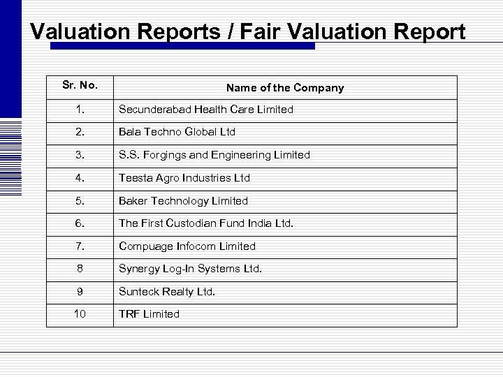 Valuation Reports / Fair Valuation Report Sr. No. Name of the Company 1. Secunderabad