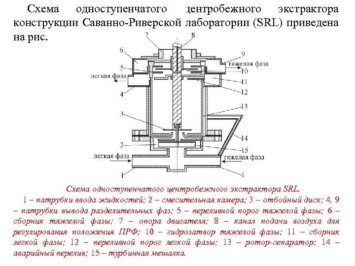 Схема одноступенчатого центробежного экстрактора конструкции Саванно-Риверской лаборатории (SRL) приведена на рис. Схема одноступенчатого центробежного