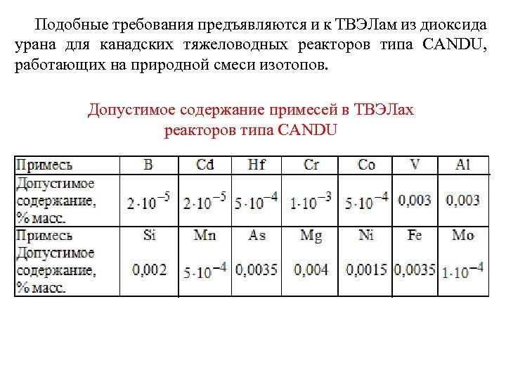 Подобные требования предъявляются и к ТВЭЛам из диоксида урана для канадских тяжеловодных реакторов типа