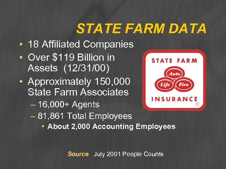 STATE FARM DATA • 18 Affiliated Companies • Over $119 Billion in Assets (12/31/00)
