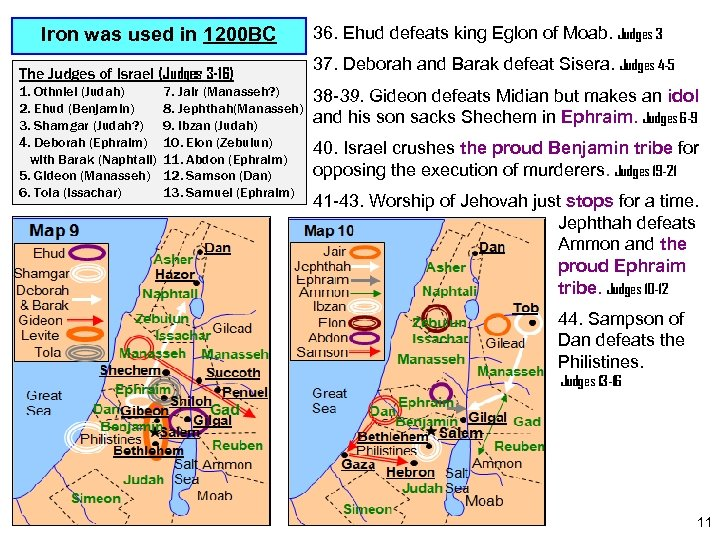 Iron was used in 1200 BC The Judges of Israel (Judges 3 -16) 1.