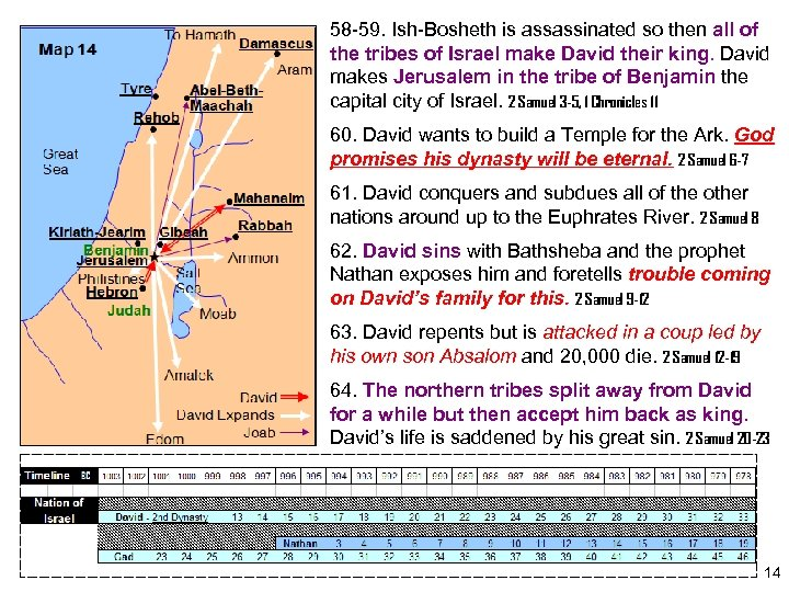 58 -59. Ish-Bosheth is assassinated so then all of the tribes of Israel make