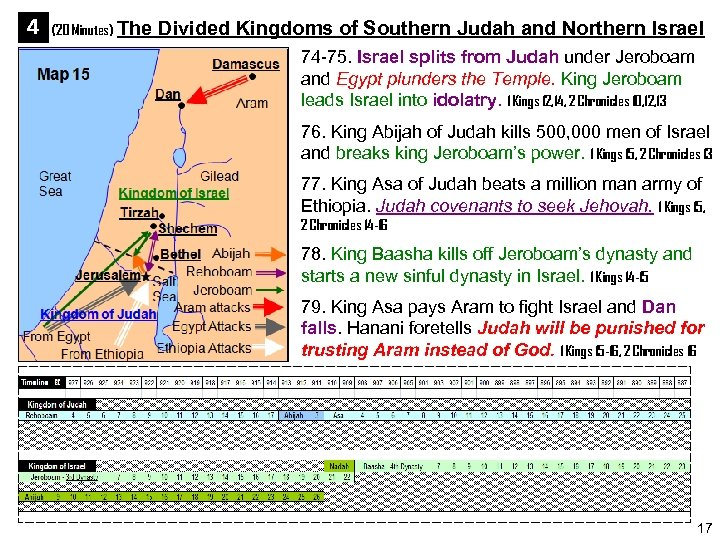 4 (20 Minutes) The Divided Kingdoms of Southern Judah and Northern Israel 74 -75.